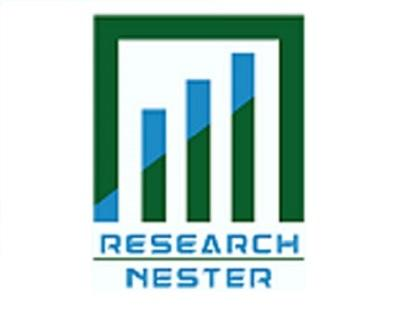 Industrial Gas Market(CAGR of 7.9%): Industry Size, Share,
