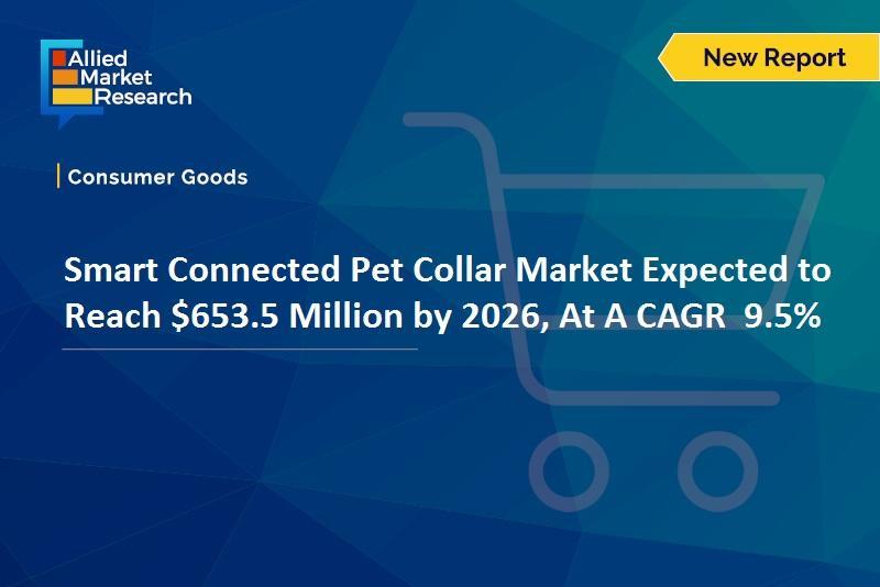 Smart Connected Pet Collar Market
