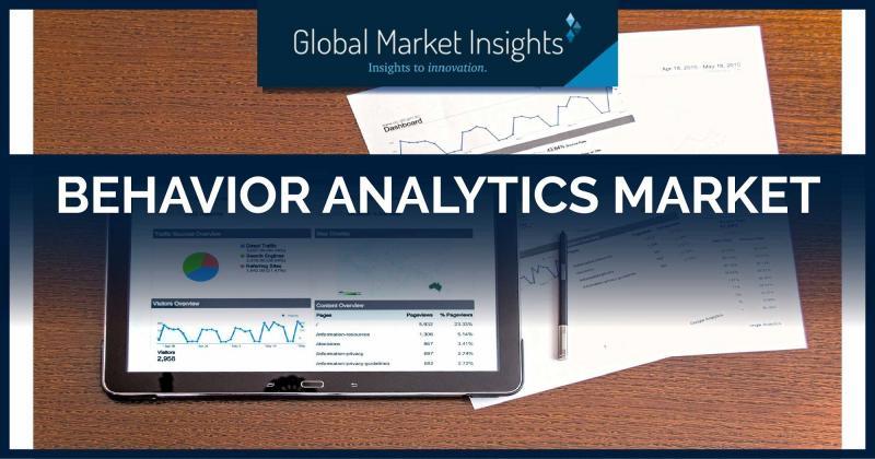 Behavior Analytics Market