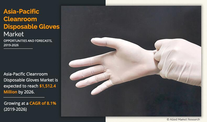 Asia-Pacific Cleanroom Disposable Gloves Market