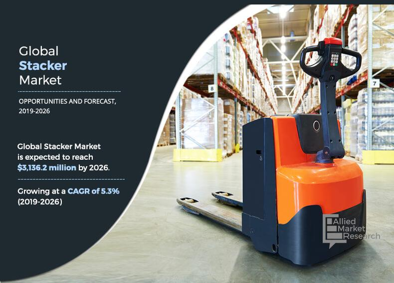 Stacker Market Competitive Analysis to 2026: CLARK Material
