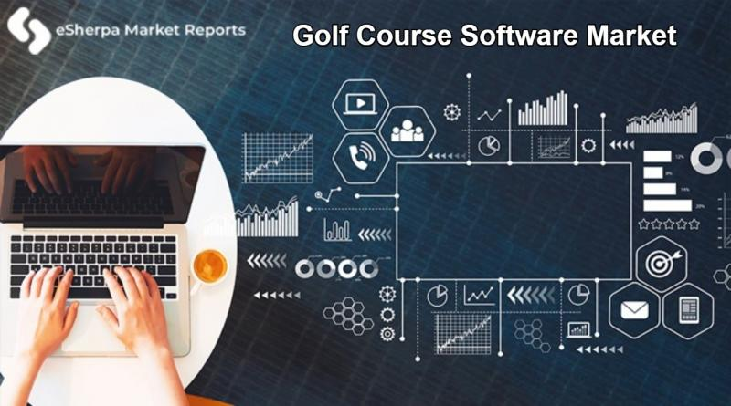 Golf Course Software Market