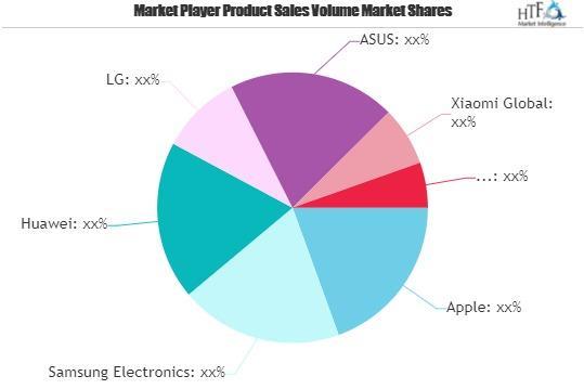 eSIM Smart Watch Market