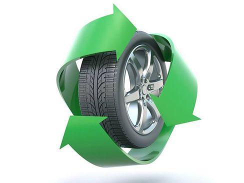 Green Tire Market 2020-2030