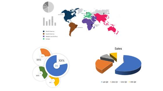 IoT Connectivity Market