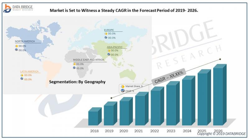 Automated Mining Equipment Market