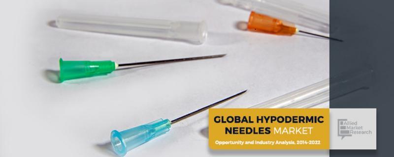 Hypodermic Needles Market