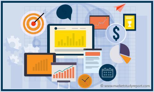 Worldwide Network Slicing Market Study for 2024 providing