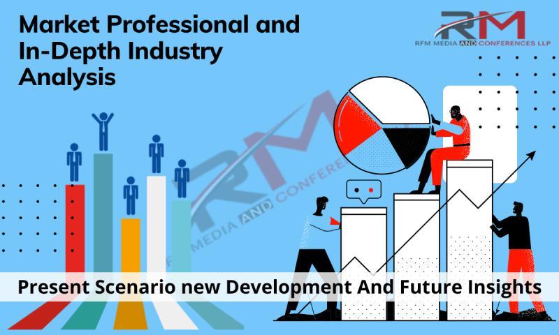 E-learning Software Market 2020 Outlook