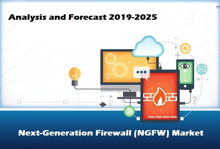 Marché du pare-feu nouvelle génération (NGFW)