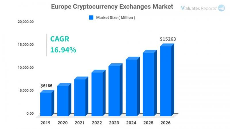best cryptocurrency exchange 2021 india