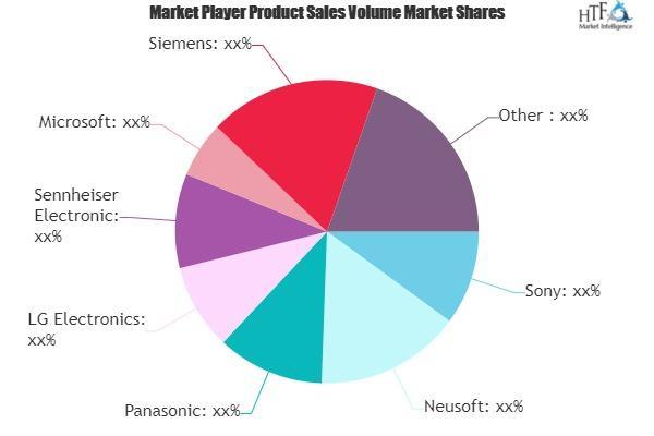 Digital Home Entertainment Market