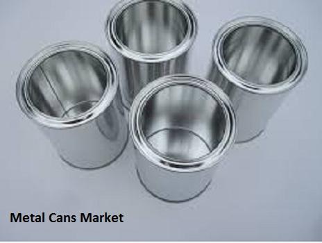 Metal Cans Market