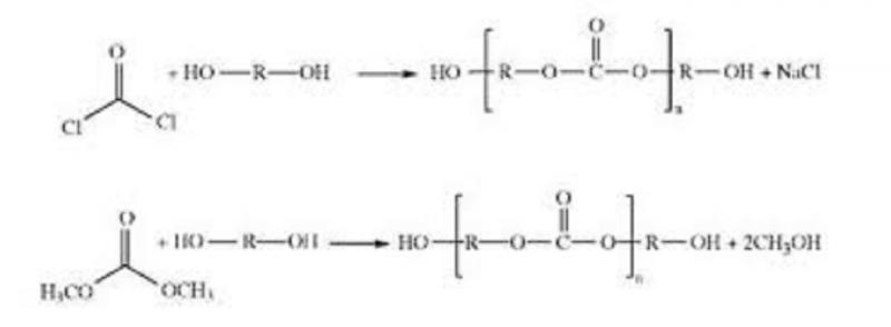 Polycarbonate Polyol