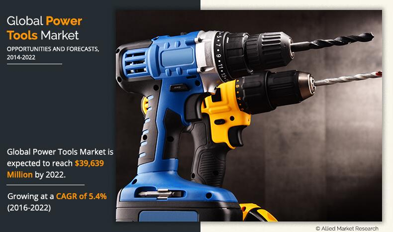 Power Tools Market SWOT Analysis by Future Insights with Top Key
