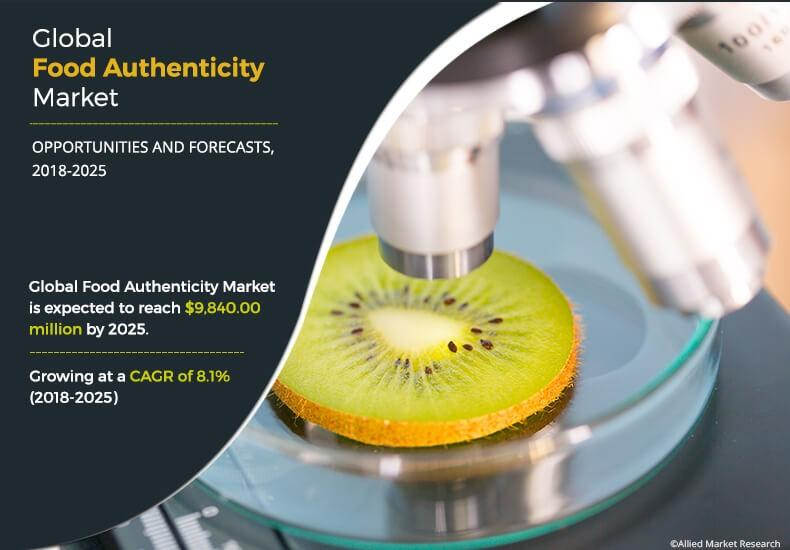 Food Authenticity Market