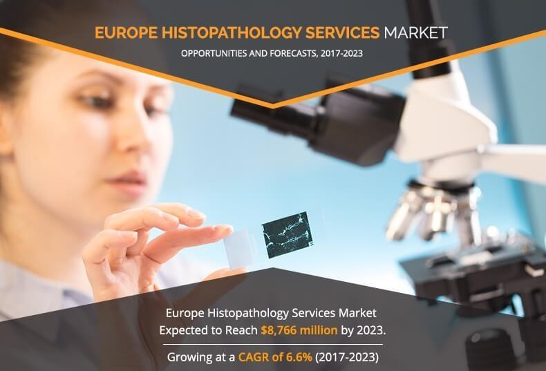 Europe Histopathology Services Market