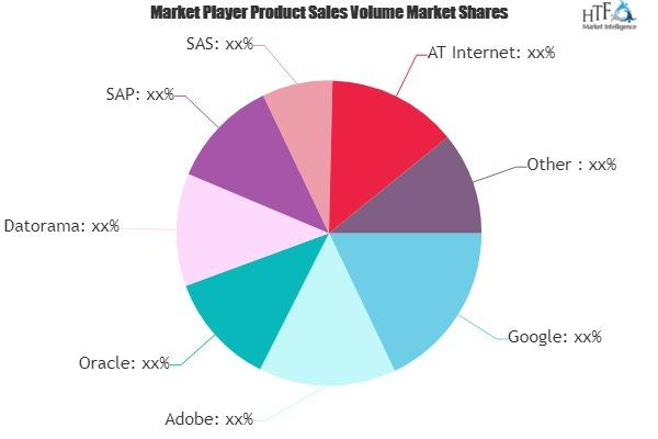 Digital Marketing Analytics Market