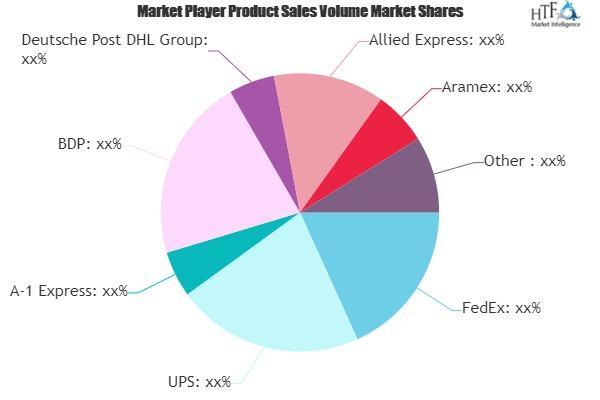 Parcel Services Market