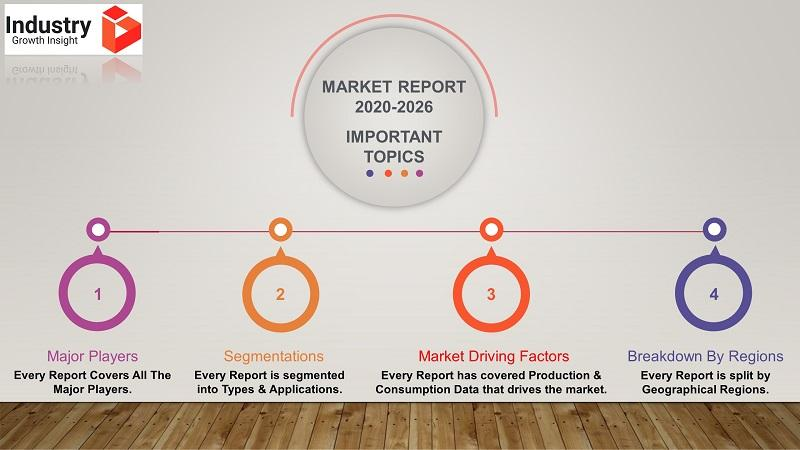 Oilfield Drilling Elevator Market