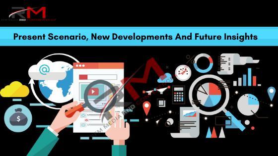 Biosensors Market  2020 Demand
