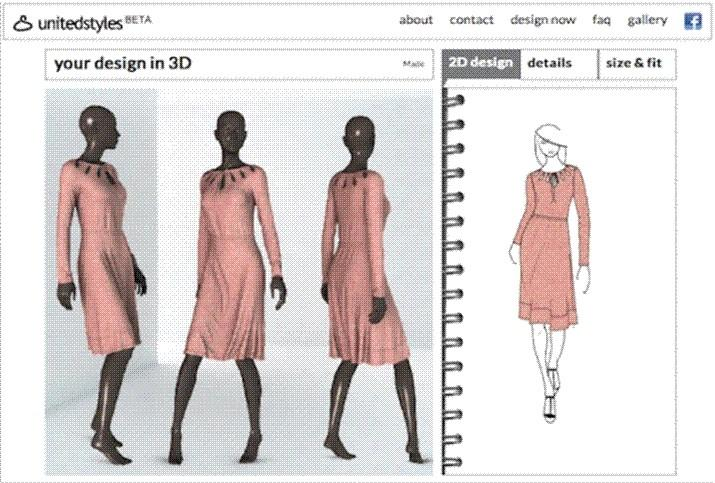 Fashion Design Software Booming Segments Investors Seeking