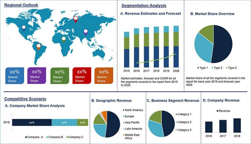 Food Service Equipment Market Size Worth $62 Billion By 2026