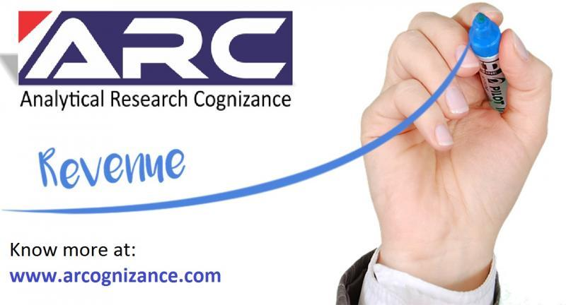 Analytical Research Cognizance