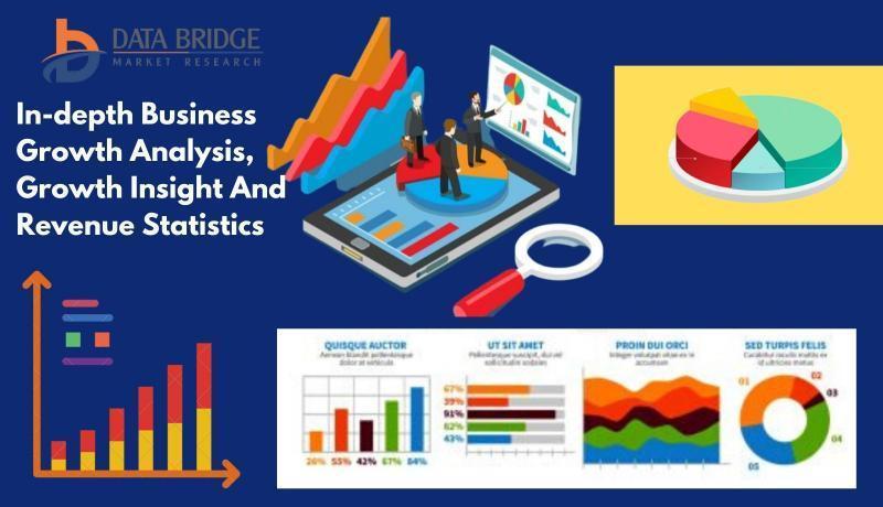 Global Usage Based Insurance Market