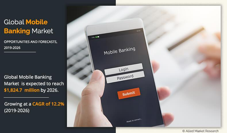 Mobile Banking Market to Grow $1.82 Billion, Globally, by 2026
