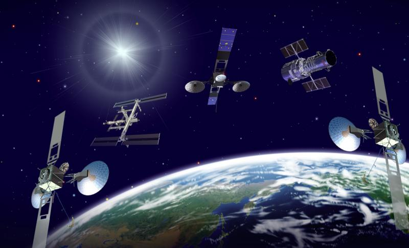 Satellite Communications Systems Market