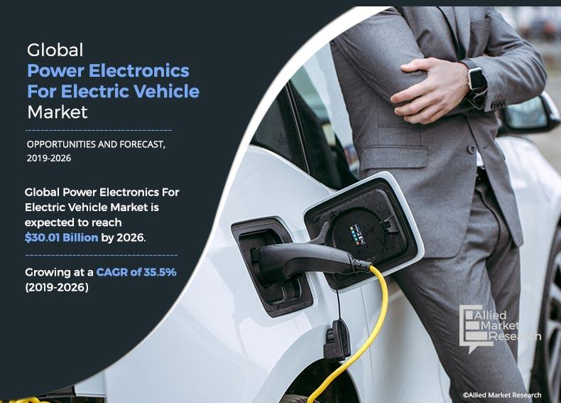 Power Electronics for Electric Vehicle Market to Surpass $30.01