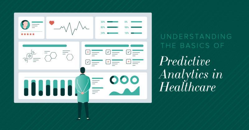 Healthcare Predictive Analytics Market - Premium Market Insights