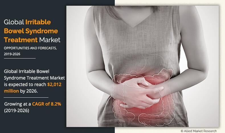Irritable Bowel Syndrome Treatment Market