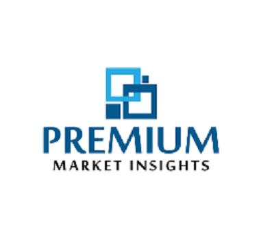Streaming Analytics Market Astonishing Growth in 2020 with top