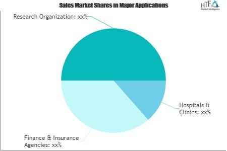 Big Data Analytics in Healthcare Market
