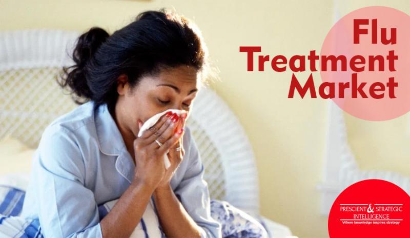 Flu Treatment Market Size, Development, Demand, Growth