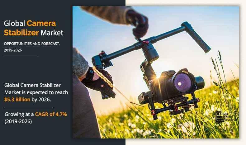 Global Camera Stabilizer Market Expected to Reach $5.3 Billion
