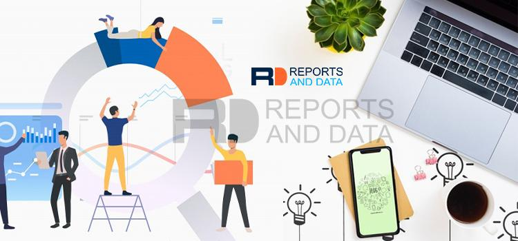 Dental Hand Tools Market Size - USD 962.2 Million in 2018, Growth - CAGR of 7.1 %, Industry Trends
