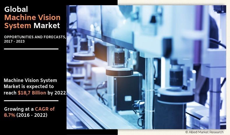 Marché des systèmes de vision industrielle