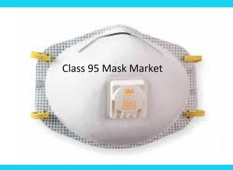 Class 95 Mask Industry, Class 95 Mask market, Class 95 Mask Market Analysis, Class 95 Mask Market Forecast, Class 95 Mask Market T