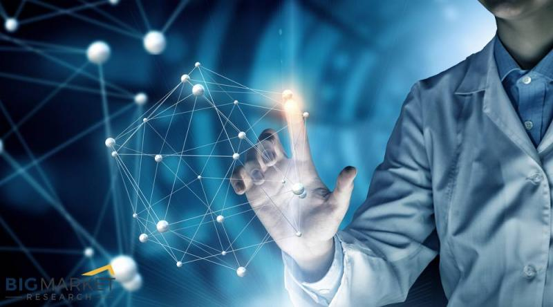 High Availability Server Market Augmented Expansion to be