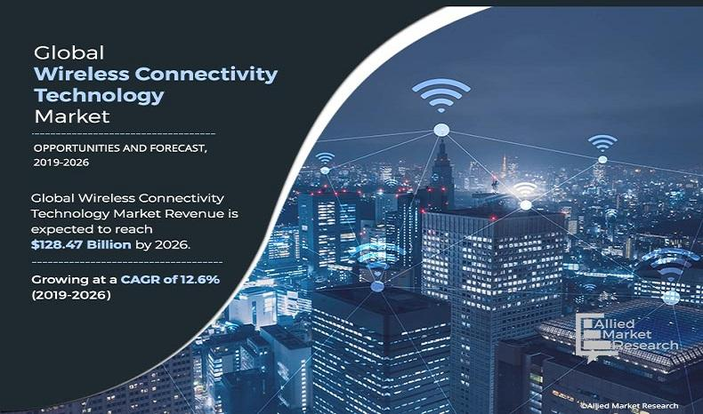 Wireless Connectivity Technology Market