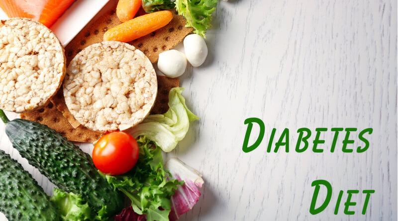 Marché de la nutrition du diabète