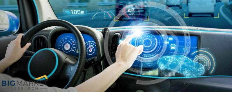 Car Audio Systems Market