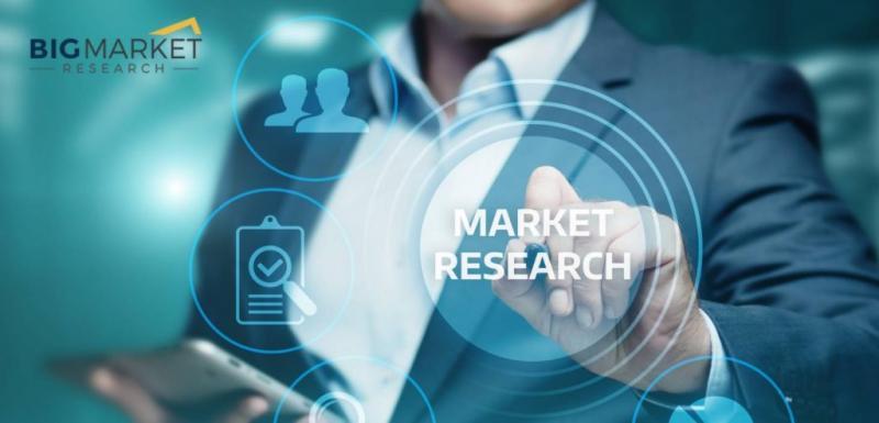 DTC Genetic Testing Market