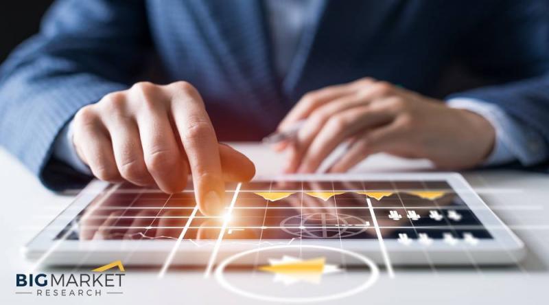 Marketing Intelligence Software Market Key Player Analysis By -