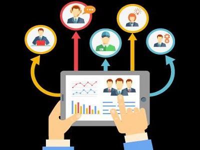 Contact Management Software Market