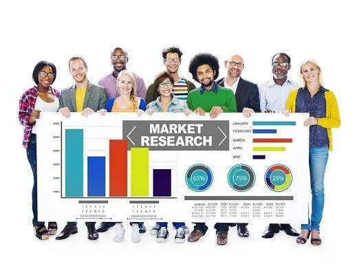 Leavening Agents Market