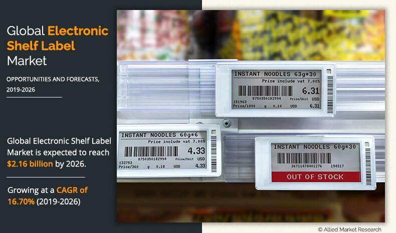Marché d'étiquettes électroniques